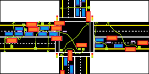 The green blocks are the people, crossing the road in an orderly fashion.